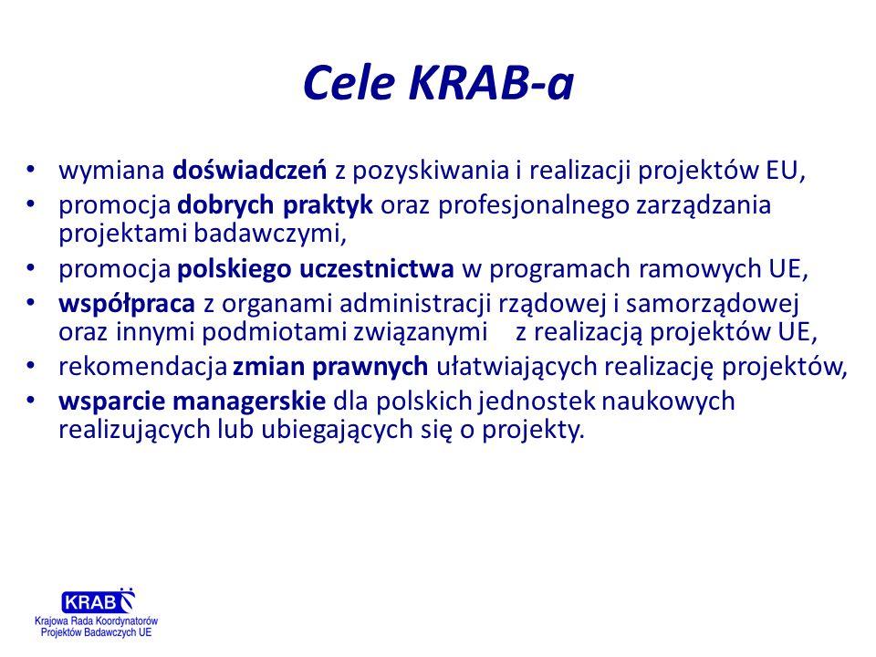 Cele KRAB-a wymiana doświadczeń z pozyskiwania i realizacji projektów EU, promocja dobrych praktyk oraz profesjonalnego zarządzania projektami badawcz