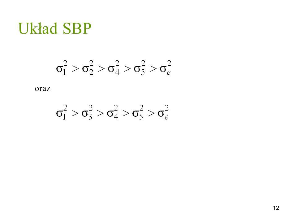 12 Układ SBP oraz