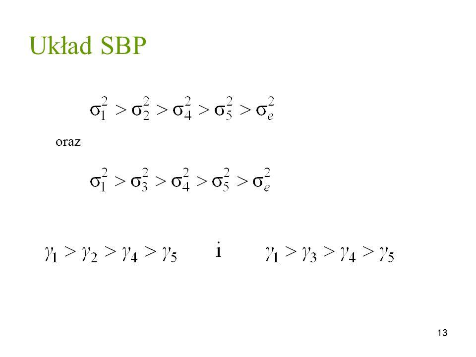 13 Układ SBP oraz
