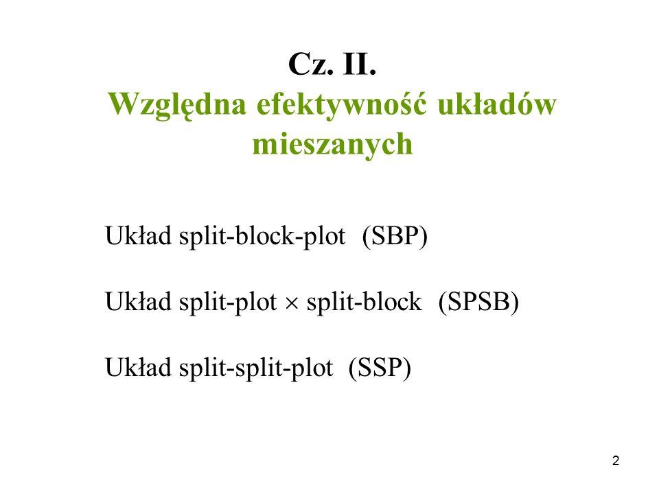 2 Cz. II. Względna efektywność układów mieszanych Układ split-block-plot (SBP) Układ split-plot  split-block (SPSB) Układ split-split-plot (SSP)