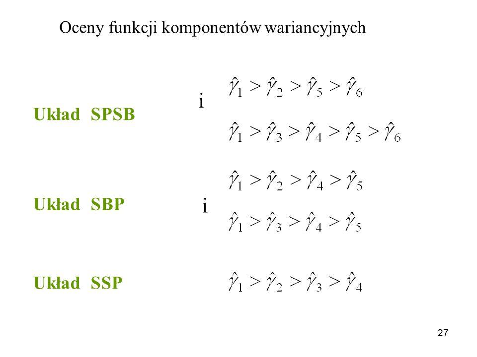27 Układ SPSB i Układ SBP i Układ SSP Oceny funkcji komponentów wariancyjnych