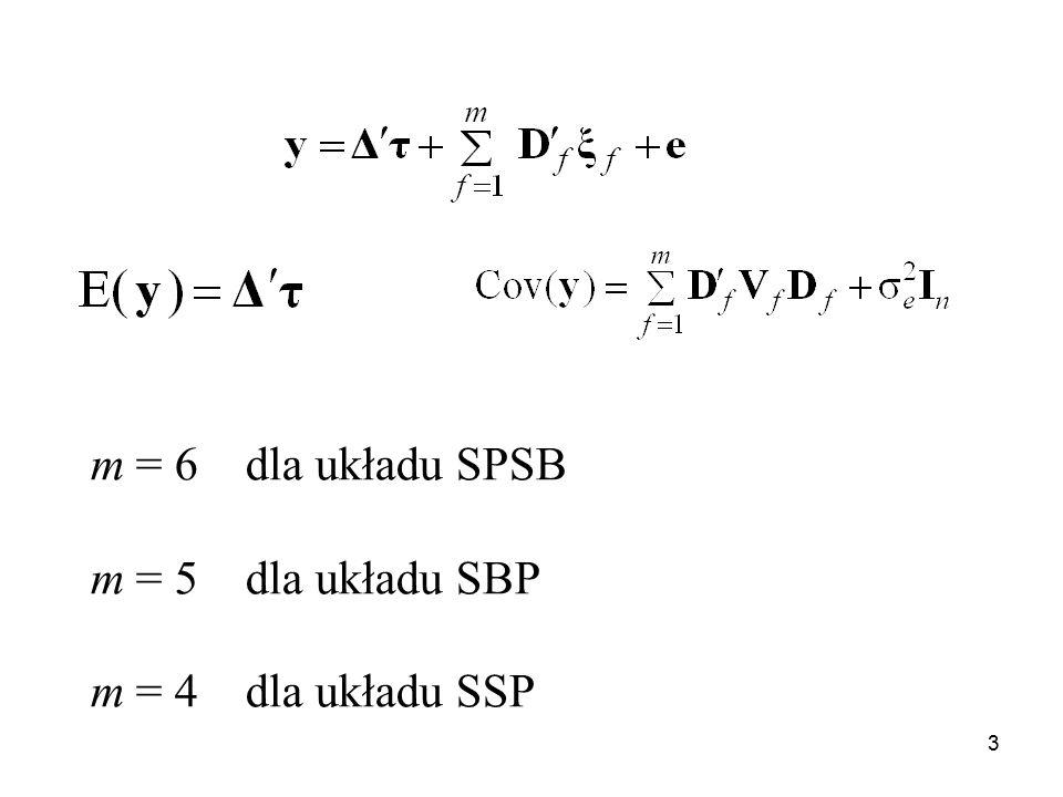 3 m = 6 dla układu SPSB m = 5 dla układu SBP m = 4 dla układu SSP