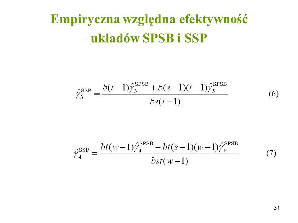 31 Empiryczna względna efektywność układów SPSB i SSP (6) (7)