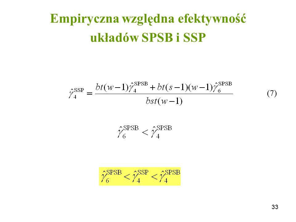 33 Empiryczna względna efektywność układów SPSB i SSP (7)