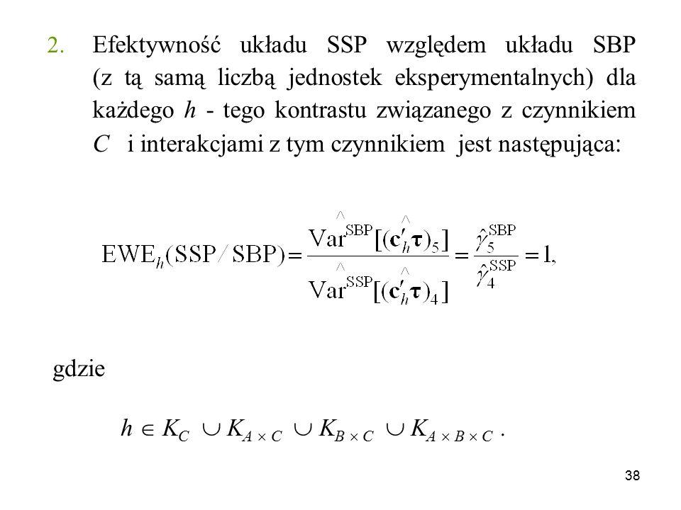 38 2. Efektywność układu SSP względem układu SBP (z tą samą liczbą jednostek eksperymentalnych) dla każdego h - tego kontrastu związanego z czynnikiem