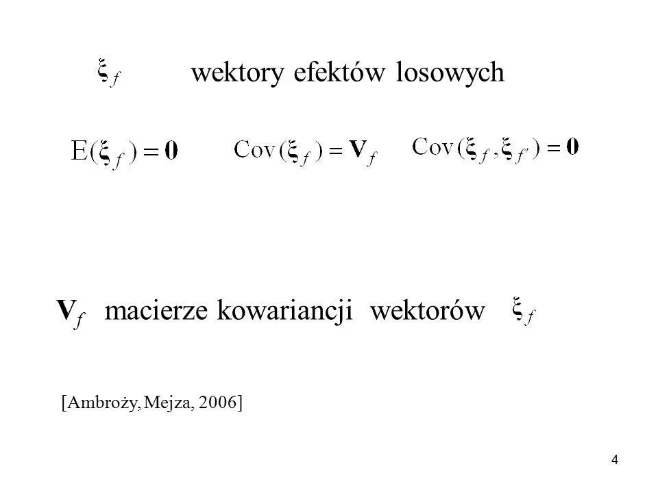 4 wektory efektów losowych V f macierze kowariancji wektorów [Ambroży, Mejza, 2006]