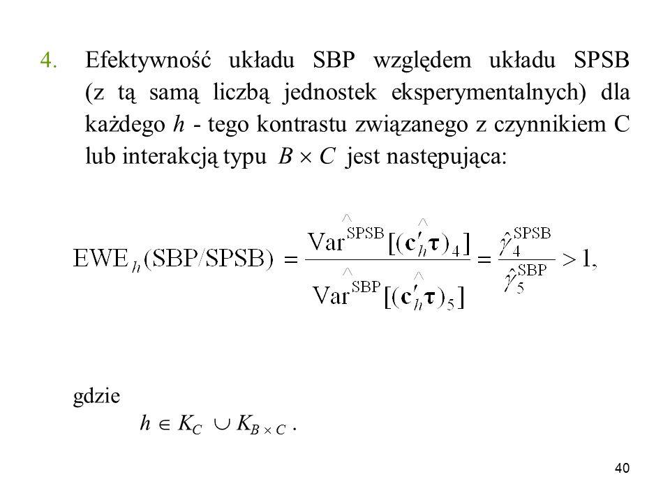 40 4. Efektywność układu SBP względem układu SPSB (z tą samą liczbą jednostek eksperymentalnych) dla każdego h - tego kontrastu związanego z czynnikie