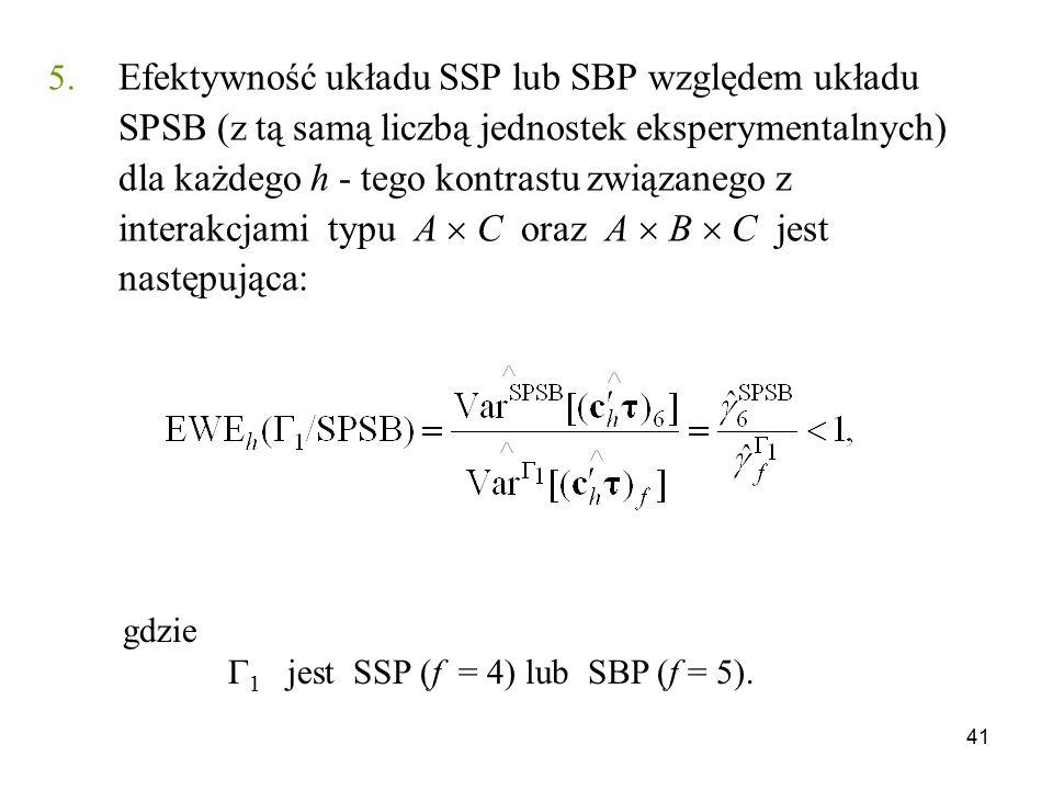 41 5. Efektywność układu SSP lub SBP względem układu SPSB (z tą samą liczbą jednostek eksperymentalnych) dla każdego h - tego kontrastu związanego z i