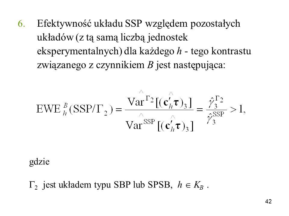 42 6. Efektywność układu SSP względem pozostałych układów (z tą samą liczbą jednostek eksperymentalnych) dla każdego h - tego kontrastu związanego z c