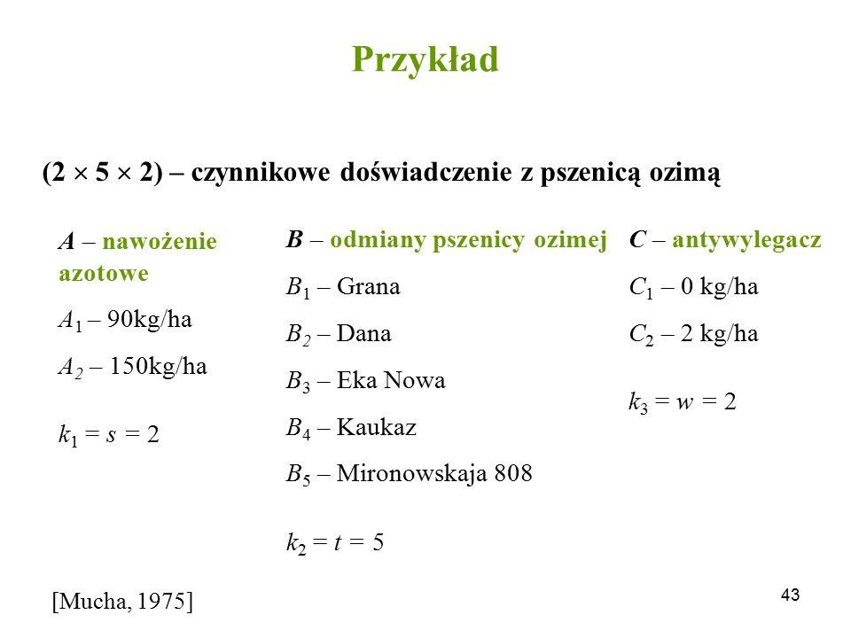 43 Przykład (2  5  2) – czynnikowe doświadczenie z pszenicą ozimą A – nawożenie azotowe A 1 – 90kg/ha A 2 – 150kg/ha k 1 = s = 2 B – odmiany pszenic