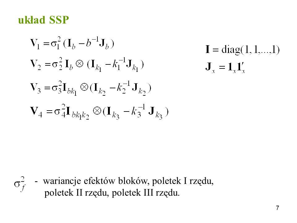 7 układ SSP - wariancje efektów bloków, poletek I rzędu, poletek II rzędu, poletek III rzędu.