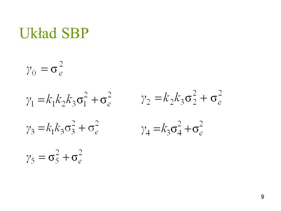 9 Układ SBP