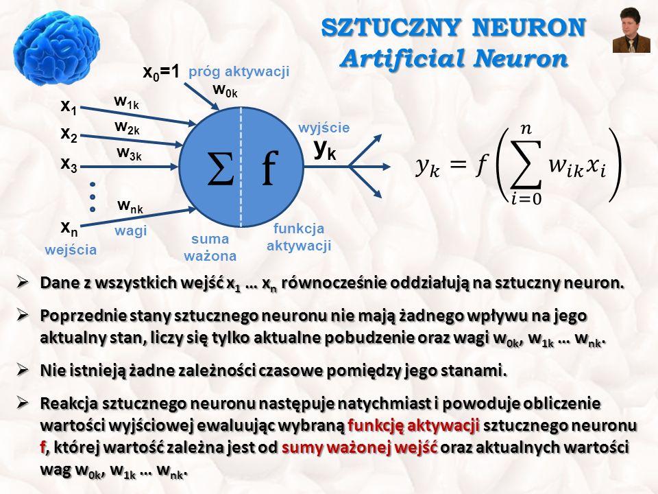 SZTUCZNY NEURON Artificial Neuron  Dane z wszystkich wejść x 1 … x n równocześnie oddziałują na sztuczny neuron.  Poprzednie stany sztucznego neuron