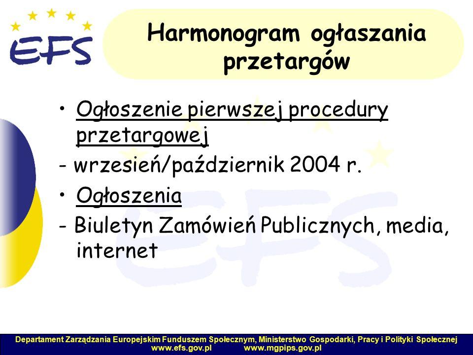 Departament Zarządzania Europejskim Funduszem Społecznym, Ministerstwo Gospodarki, Pracy i Polityki Społecznej www.efs.gov.pl www.mgpips.gov.pl Harmonogram ogłaszania przetargów Ogłoszenie pierwszej procedury przetargowej - wrzesień/październik 2004 r.