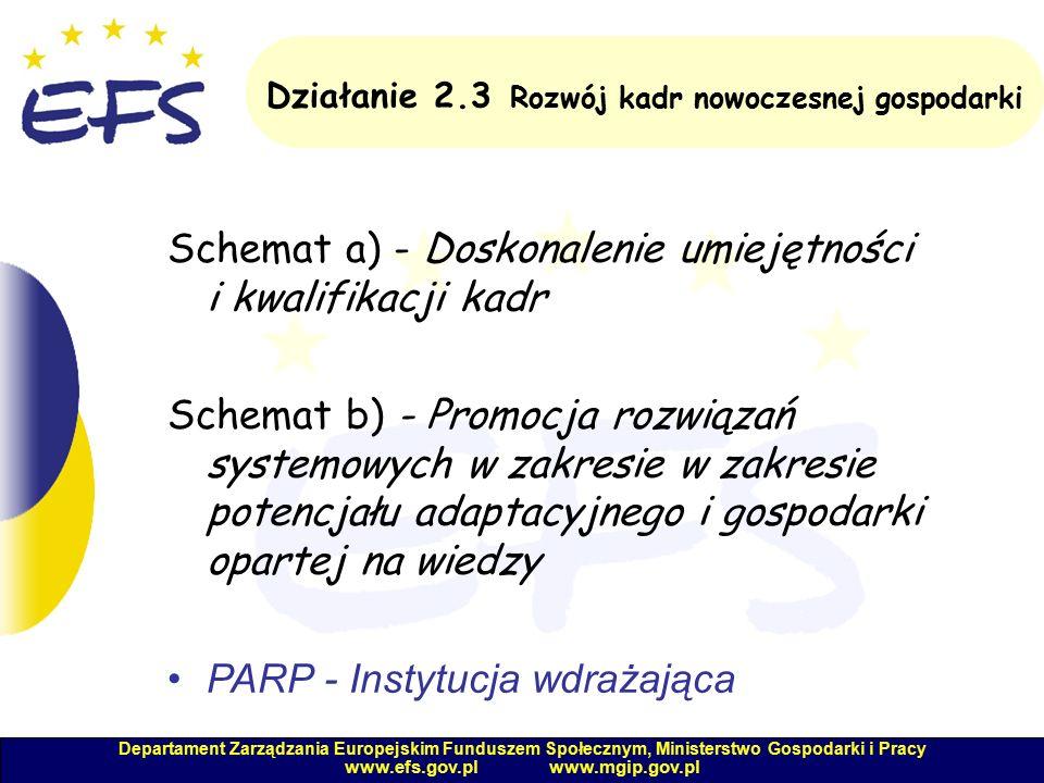 Działanie 2.3 Rozwój kadr nowoczesnej gospodarki Departament Zarządzania Europejskim Funduszem Społecznym, Ministerstwo Gospodarki i Pracy www.efs.gov.pl www.mgip.gov.pl Schemat a) - Doskonalenie umiejętności i kwalifikacji kadr Schemat b) - Promocja rozwiązań systemowych w zakresie w zakresie potencjału adaptacyjnego i gospodarki opartej na wiedzy PARP - Instytucja wdrażająca