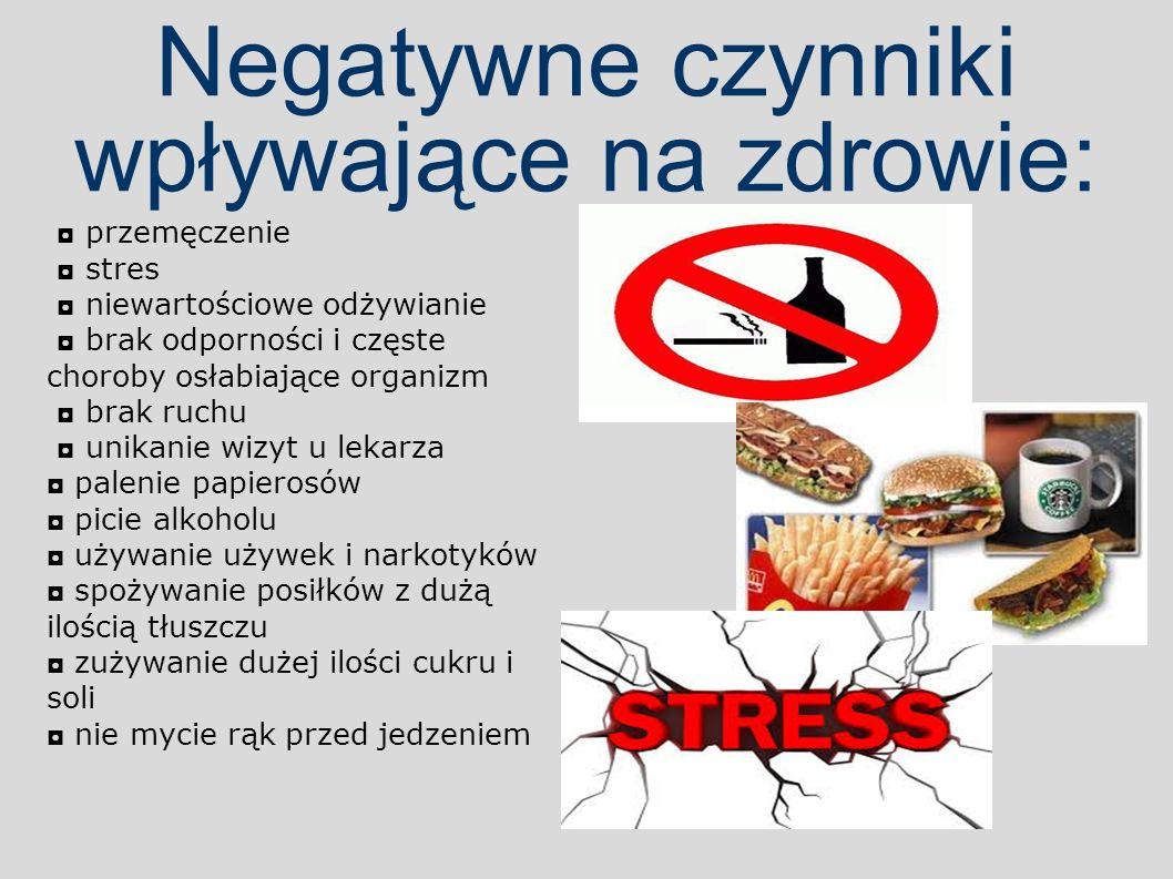 Negatywne czynniki wpływające na zdrowie: ◘ przemęczenie ◘ stres ◘ niewartościowe odżywianie ◘ brak odporności i częste choroby osłabiające organizm ◘