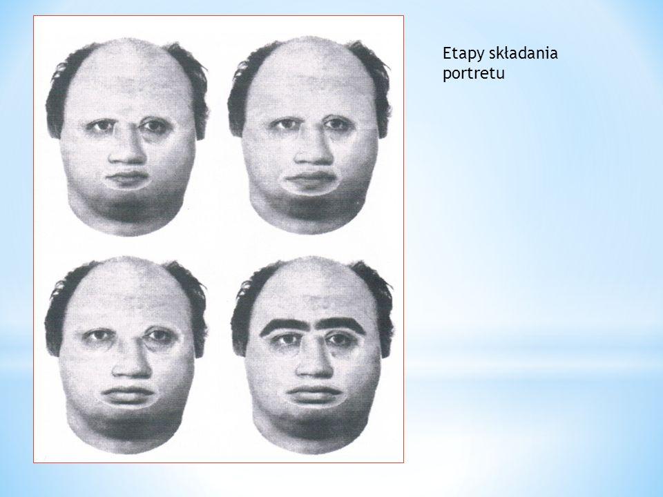 Etapy składania portretu