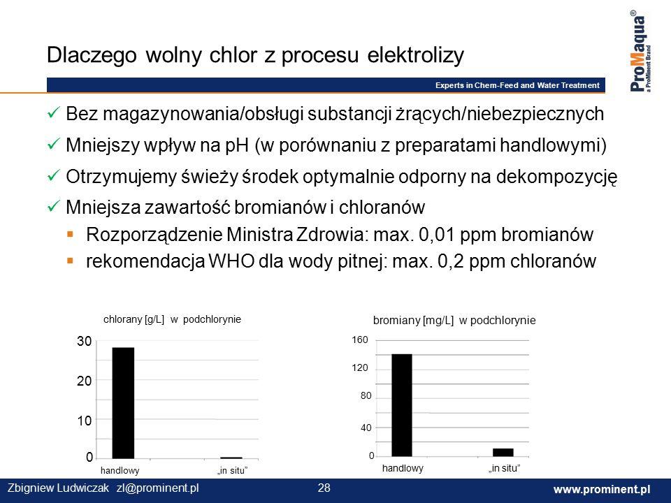 Experts in Chem-Feed and Water Treatment www.prominent.com 28 www.prominent.pl 28Zbigniew Ludwiczak zl@prominent.pl Dlaczego wolny chlor z procesu elektrolizy Bez magazynowania/obsługi substancji żrących/niebezpiecznych Mniejszy wpływ na pH (w porównaniu z preparatami handlowymi) Otrzymujemy świeży środek optymalnie odporny na dekompozycję Mniejsza zawartość bromianów i chloranów  Rozporządzenie Ministra Zdrowia: max.