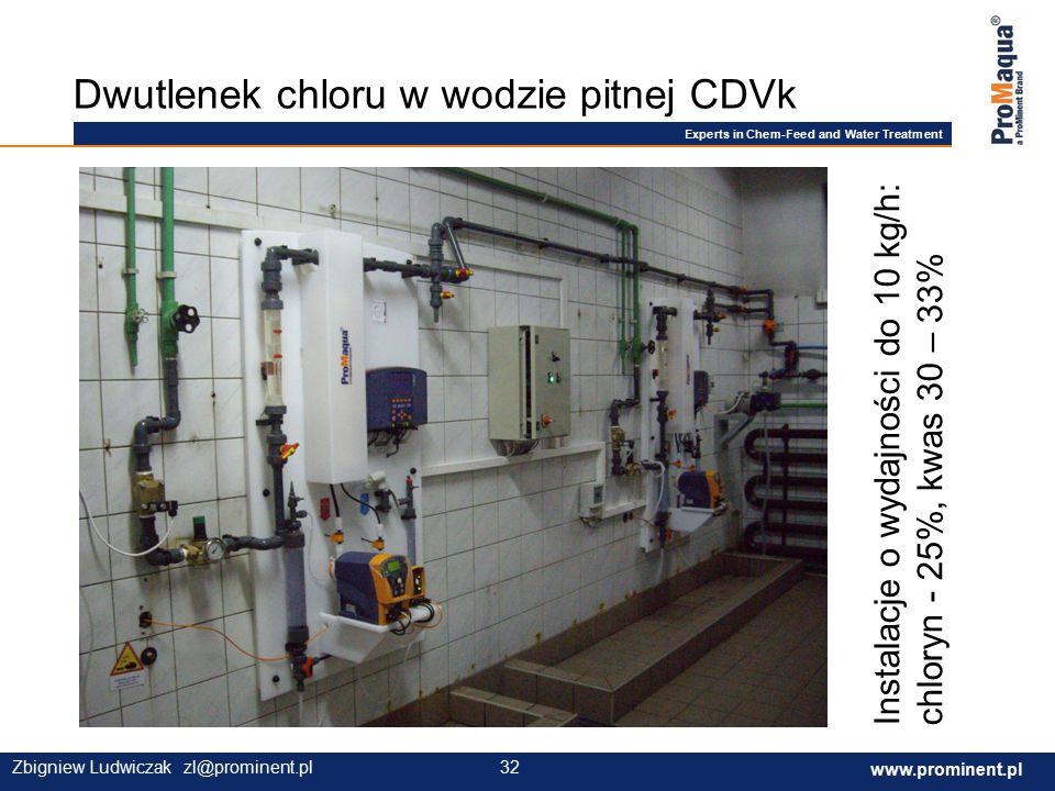Experts in Chem-Feed and Water Treatment www.prominent.com 32 www.prominent.pl 32Zbigniew Ludwiczak zl@prominent.pl Dwutlenek chloru w wodzie pitnej CDVk Instalacje o wydajności do 10 kg/h: chloryn - 25%, kwas 30 – 33%