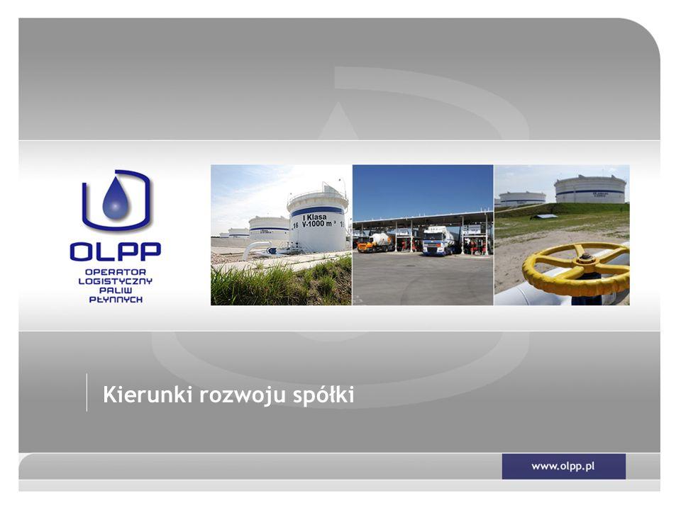  1 lipca 1997 Powstanie spółki Naftobazy  21 września 2006 Powstanie spółki Operator Logistyczny Paliw Płynnych  20 grudnia 2006 Inauguracja siedziby OLPP w Płocku Historia