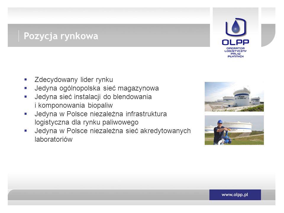  Zdecydowany lider rynku  Jedyna ogólnopolska sieć magazynowa  Jedyna sieć instalacji do blendowania i komponowania biopaliw  Jedyna w Polsce niezależna infrastruktura logistyczna dla rynku paliwowego  Jedyna w Polsce niezależna sieć akredytowanych laboratoriów Pozycja rynkowa