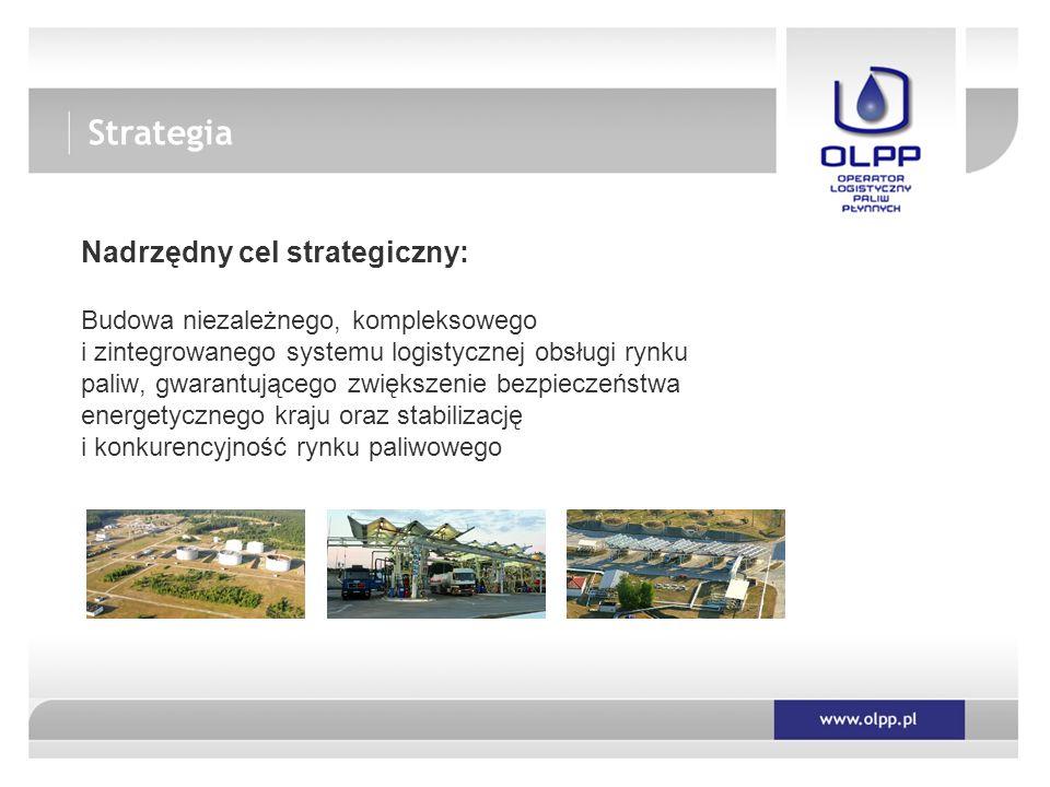 Nadrzędny cel strategiczny: Budowa niezależnego, kompleksowego i zintegrowanego systemu logistycznej obsługi rynku paliw, gwarantującego zwiększenie bezpieczeństwa energetycznego kraju oraz stabilizację i konkurencyjność rynku paliwowego Strategia