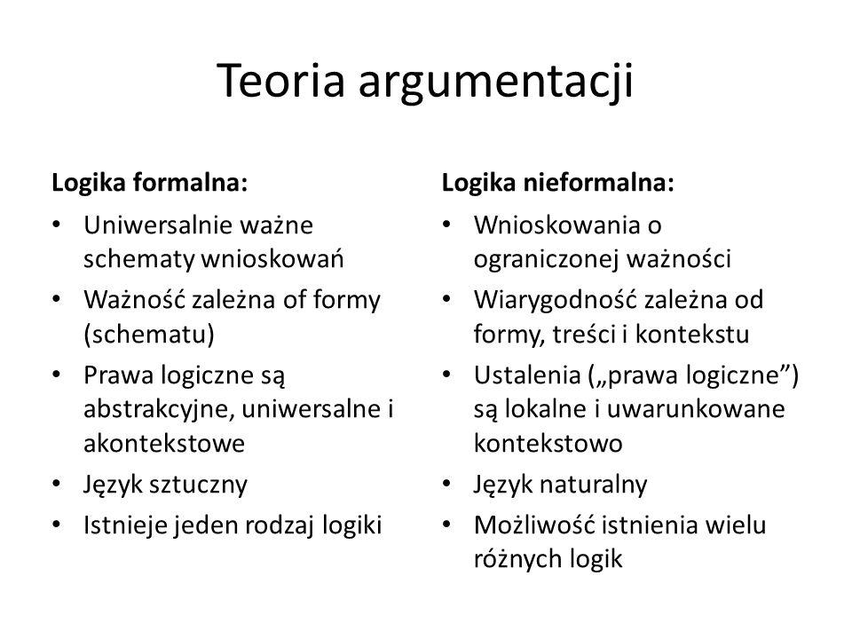 Teoria argumentacji Logika formalna: Uniwersalnie ważne schematy wnioskowań Ważność zależna of formy (schematu) Prawa logiczne są abstrakcyjne, uniwer