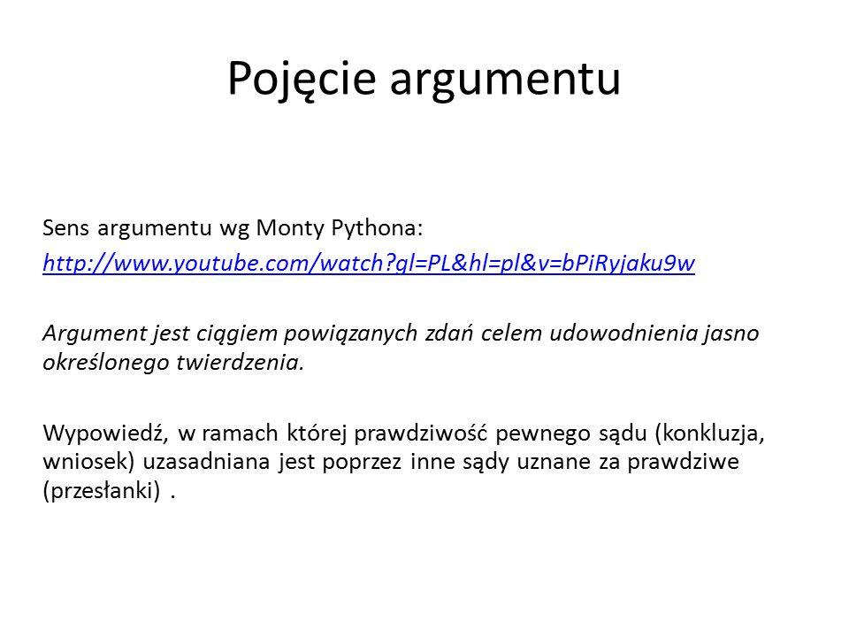Pojęcie argumentu Sens argumentu wg Monty Pythona: http://www.youtube.com/watch?gl=PL&hl=pl&v=bPiRyjaku9w Argument jest ciągiem powiązanych zdań celem