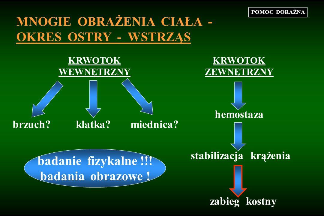 KRWOTOK WEWNĘTRZNY MNOGIE OBRAŻENIA CIAŁA - OKRES OSTRY - WSTRZĄS POMOC DORAŹNA badanie fizykalne !!.