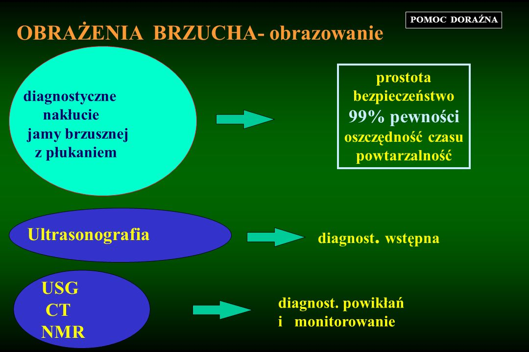 Ultrasonografia USG CT NMR diagnost. wstępna diagnost.