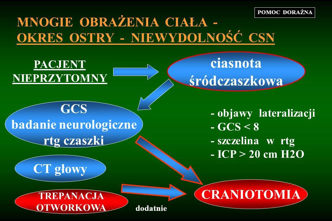 PACJENT NIEPRZYTOMNY MNOGIE OBRAŻENIA CIAŁA - OKRES OSTRY - NIEWYDOLNOŚĆ CSN POMOC DORAŹNA GCS badanie neurologiczne rtg czaszki ciasnota śródczaszkowa CRANIOTOMIA dodatnie CT głowy - objawy lateralizacji - GCS < 8 - szczelina w rtg - ICP > 20 cm H2O TREPANACJA OTWORKOWA