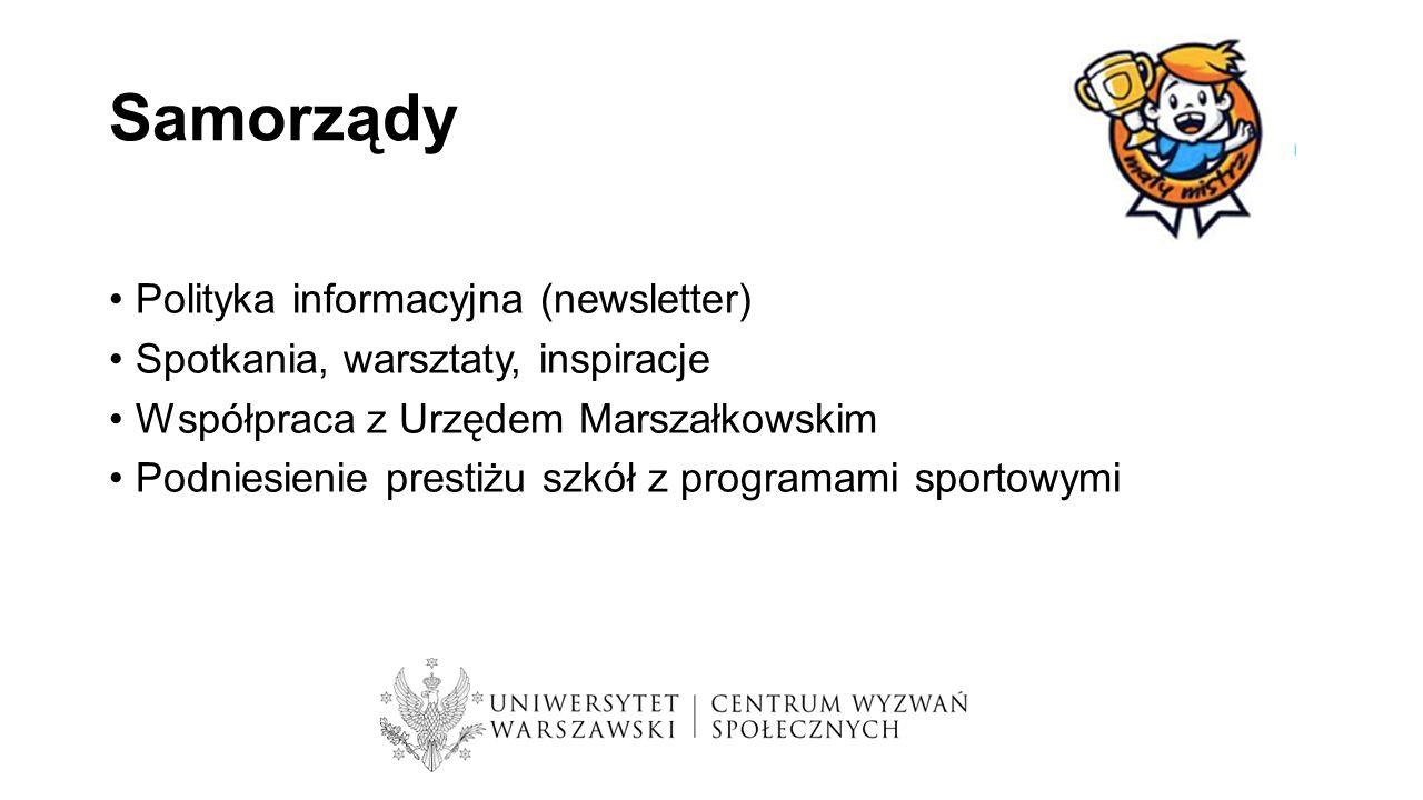 Samorządy Polityka informacyjna (newsletter) Spotkania, warsztaty, inspiracje Współpraca z Urzędem Marszałkowskim Podniesienie prestiżu szkół z programami sportowymi