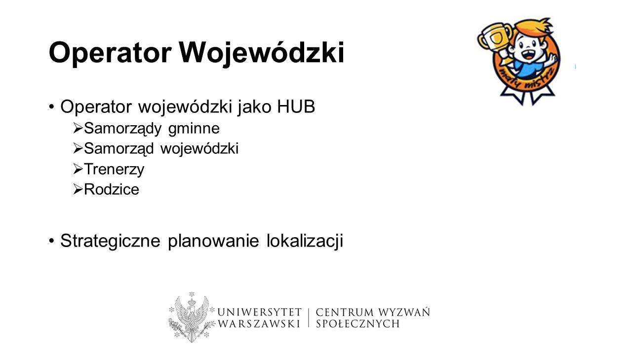 Operator Wojewódzki Operator wojewódzki jako HUB  Samorządy gminne  Samorząd wojewódzki  Trenerzy  Rodzice Strategiczne planowanie lokalizacji