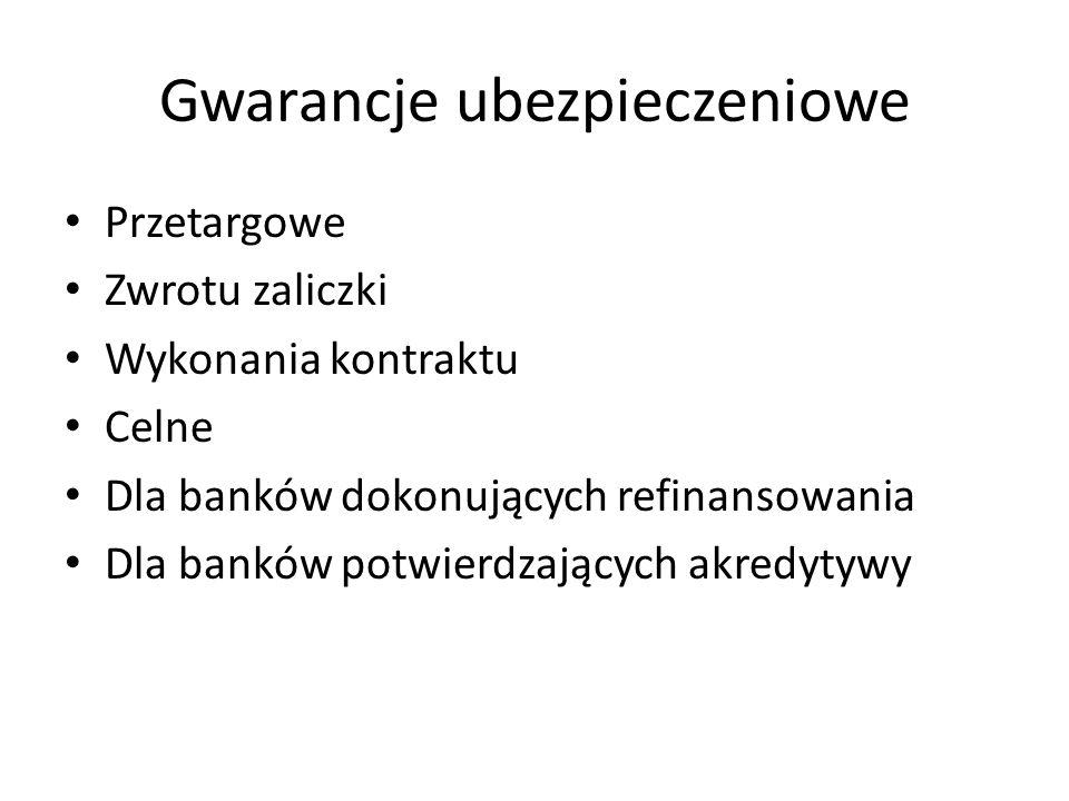 Gwarancje ubezpieczeniowe Przetargowe Zwrotu zaliczki Wykonania kontraktu Celne Dla banków dokonujących refinansowania Dla banków potwierdzających akr