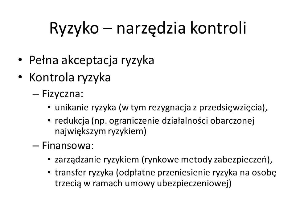 Ryzyko – narzędzia kontroli Pełna akceptacja ryzyka Kontrola ryzyka – Fizyczna: unikanie ryzyka (w tym rezygnacja z przedsięwzięcia), redukcja (np. og