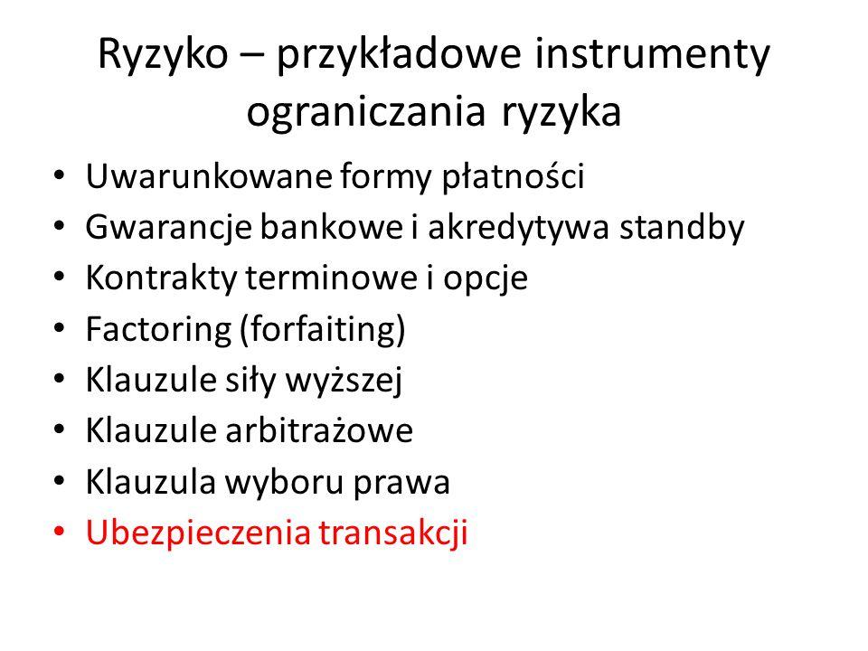 Polityczne, ekonomiczne i prawne Ryzyko załamania gospodarczego Ryzyko zakazu eksportu (importu) Ryzyko zawieszenia lub anulowania transakcji z przyczyn politycznych Ryzyko zawieszenia płatności (transferu dewiz) Ryzyko konfiskaty towaru Ryzyko dewaluacji (rewaluacji) Ryzyko naruszenia reguł celnych (podatkowych) Korzystanie z ratingów Badanie rynku Uwarunkowane formy płatności Kontraktowe klauzule zawieszające Kontraktowa klauzula rebus sic stantibus Korzystanie z agencji celnych Ubezpieczenia