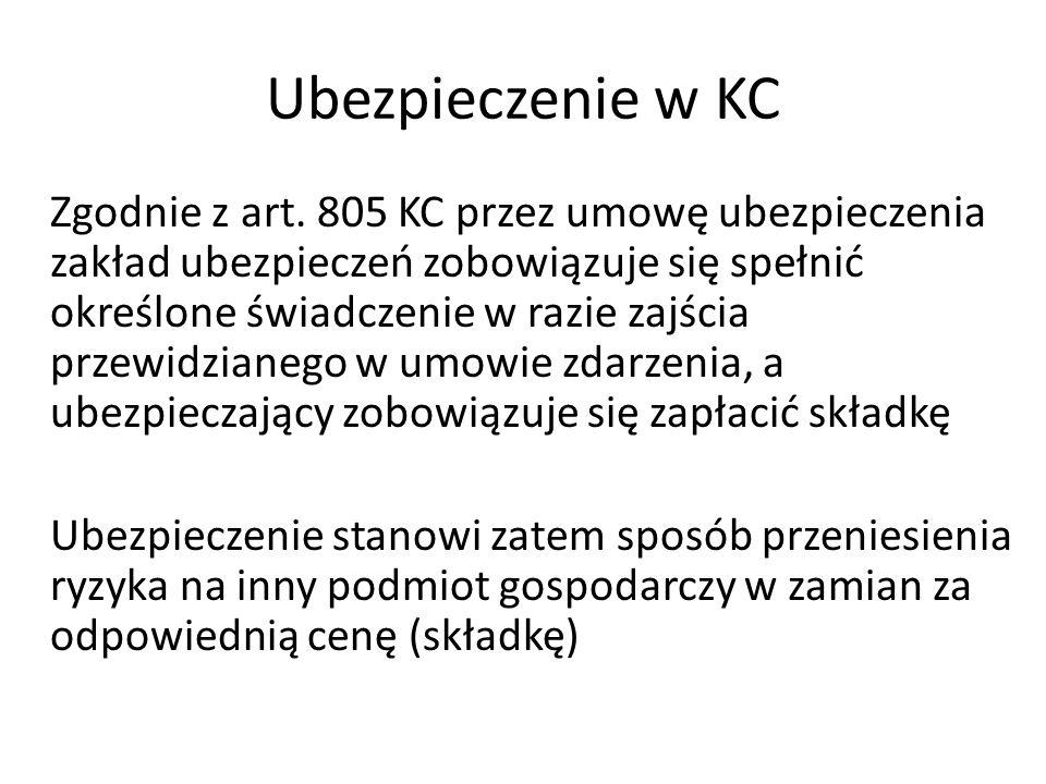 www.kuke.com.pl Instytucja ubezpieczeniowa dysponująca gwarancjami Skarbu Państwa Oferuje ubezpieczenia przekraczające oferty firm komercyjnych (ryzyko nierynkowe, niehandlowe, polityczne) Specjalne pakiety dla rynków uznawanych za ryzykowne
