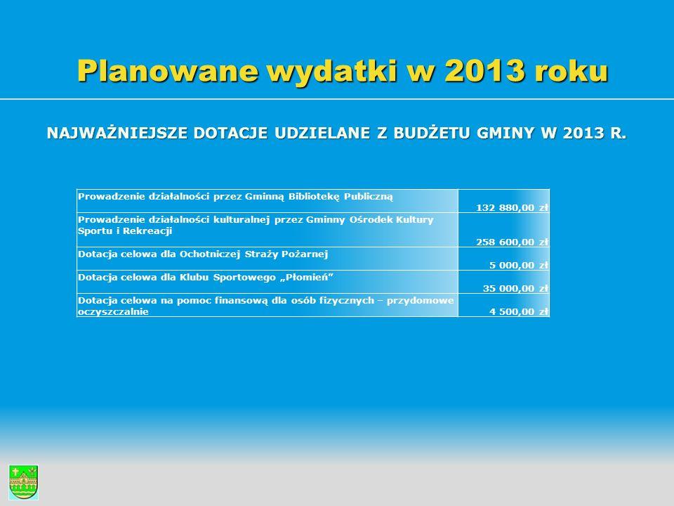 Planowane wydatki w 2013 roku NAJWAŻNIEJSZE DOTACJE UDZIELANE Z BUDŻETU GMINY W 2013 R. Prowadzenie działalności przez Gminną Bibliotekę Publiczną 132
