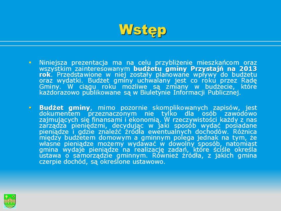 Wstęp  budżetu gminy Przystajń na 2013 rok  Niniejsza prezentacja ma na celu przybliżenie mieszkańcom oraz wszystkim zainteresowanym budżetu gminy P