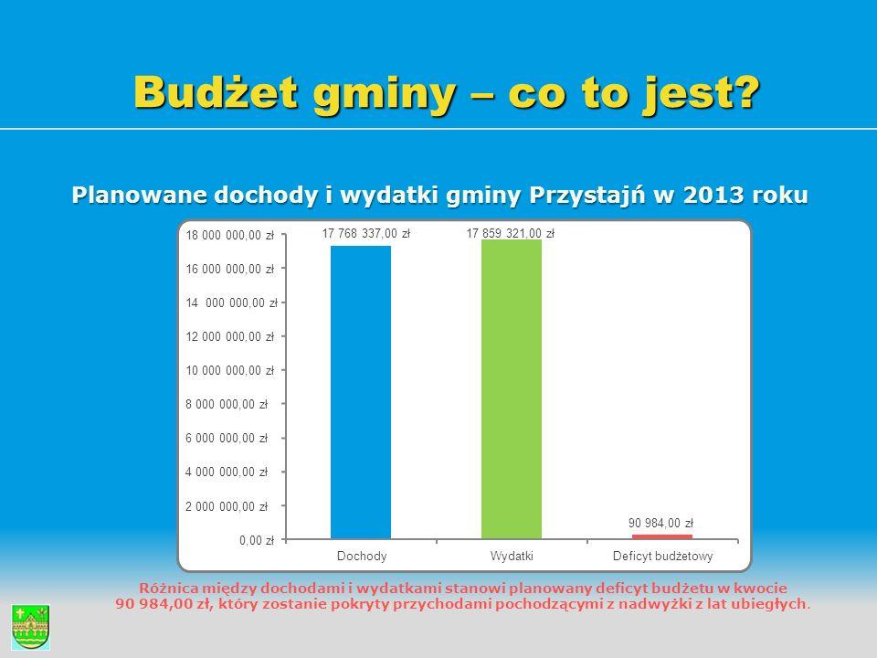 Budżet gminy – co to jest? Planowane dochody i wydatki gminy Przystajń w 2013 roku Różnica między dochodami i wydatkami stanowi planowany deficyt budż