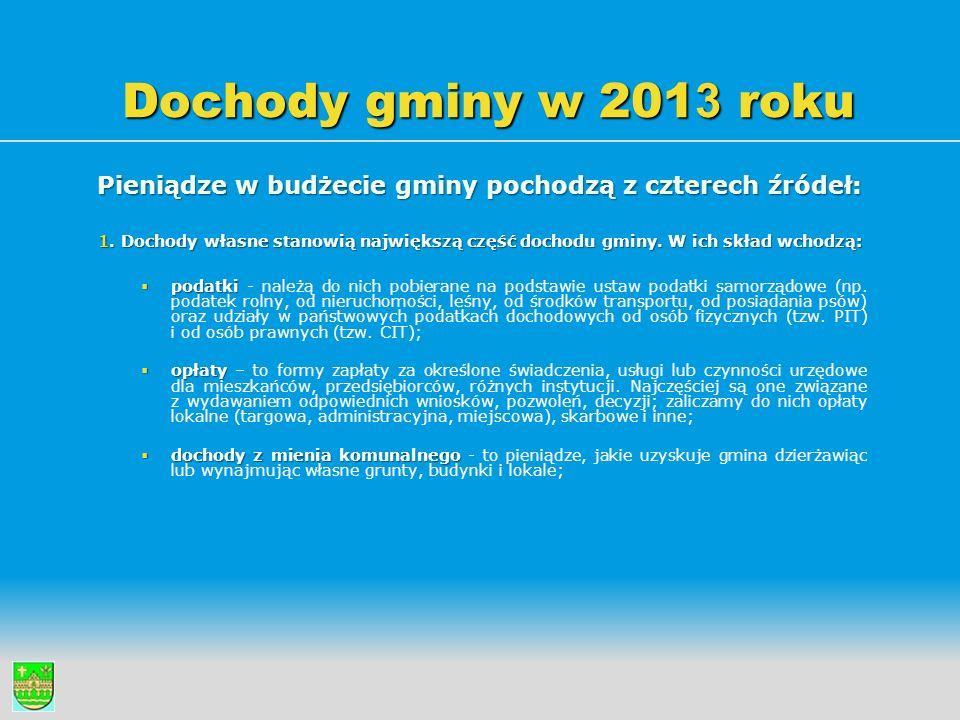 Dochody gminy w 2013 roku 2.Subwencje 2.Subwencje - to pieniądze, które dostajemy z Ministerstwa Finansów, czyli z budżetu państwa.