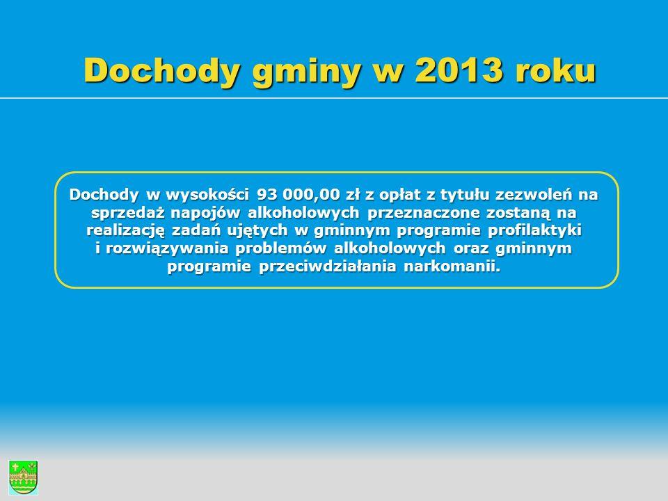 Dochody gminy w 2013 roku Dochody w wysokości 93 000,00 zł z opłat z tytułu zezwoleń na sprzedaż napojów alkoholowych przeznaczone zostaną na realizac