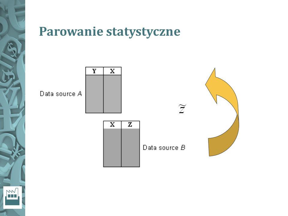 Parowanie statystyczne