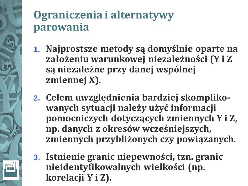 Ograniczenia i alternatywy parowania 1.