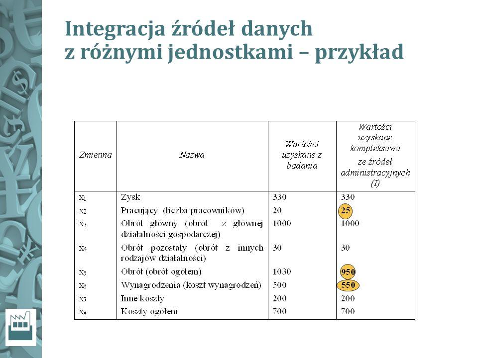 Integracja źródeł danych z różnymi jednostkami – przykład