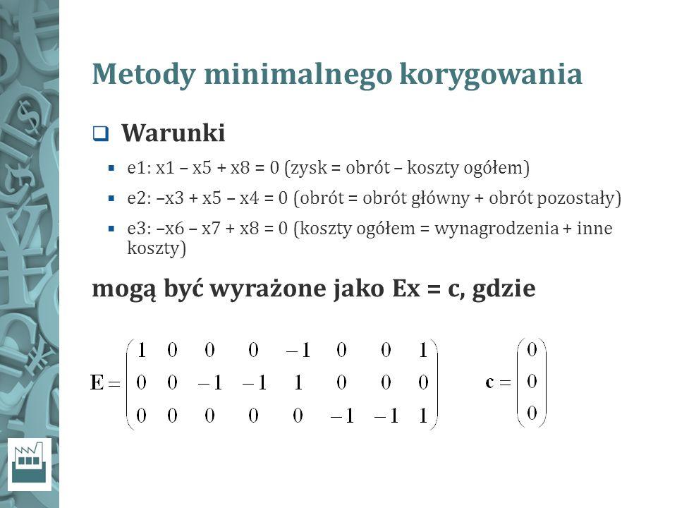 Metody minimalnego korygowania  Warunki  e1: x1 – x5 + x8 = 0 (zysk = obrót – koszty ogółem)  e2: –x3 + x5 – x4 = 0 (obrót = obrót główny + obrót pozostały)  e3: –x6 – x7 + x8 = 0 (koszty ogółem = wynagrodzenia + inne koszty) mogą być wyrażone jako Ex = c, gdzie