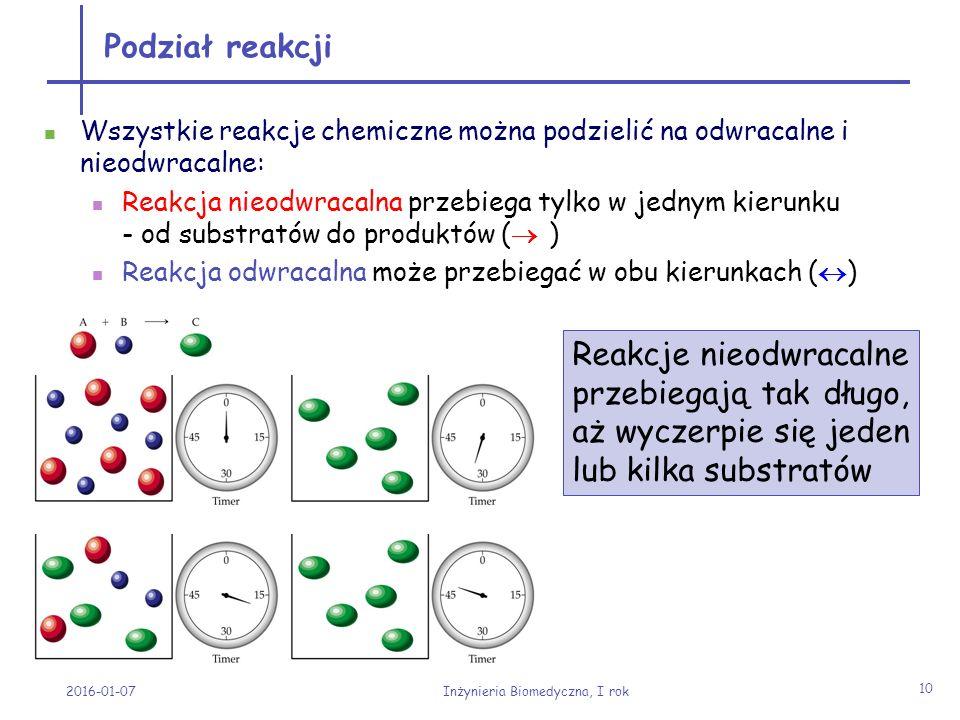 2016-01-07 Inżynieria Biomedyczna, I rok 10 Podział reakcji Wszystkie reakcje chemiczne można podzielić na odwracalne i nieodwracalne: Reakcja nieodwr