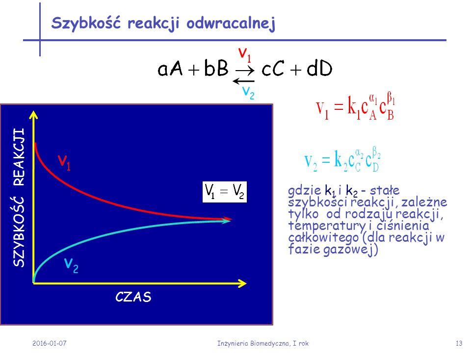 2016-01-07 Inżynieria Biomedyczna, I rok 13 Szybkość reakcji odwracalnej gdzie k 1 i k 2 - stałe szybkości reakcji, zależne tylko od rodzaju reakcji,