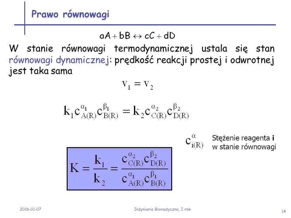 2016-01-07 Inżynieria Biomedyczna, I rok 14 Prawo równowagi W stanie równowagi termodynamicznej ustala się stan równowagi dynamicznej: prędkość reakcj