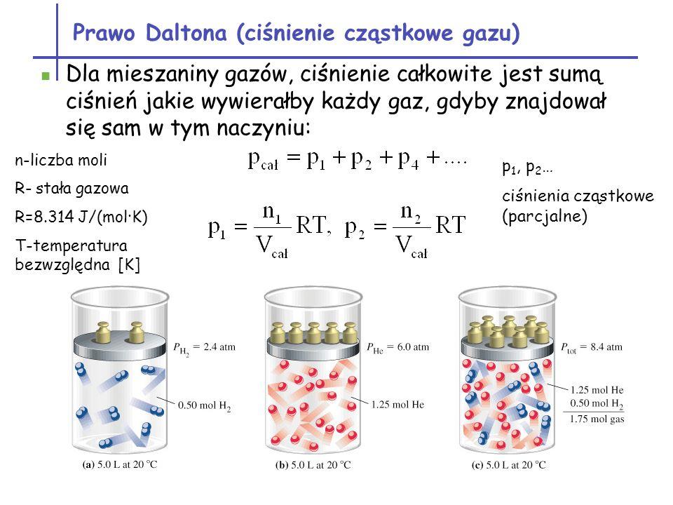 Prawo Daltona (ciśnienie cząstkowe gazu) Dla mieszaniny gazów, ciśnienie całkowite jest sumą ciśnień jakie wywierałby każdy gaz, gdyby znajdował się s